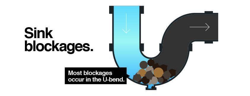 sink-blockages