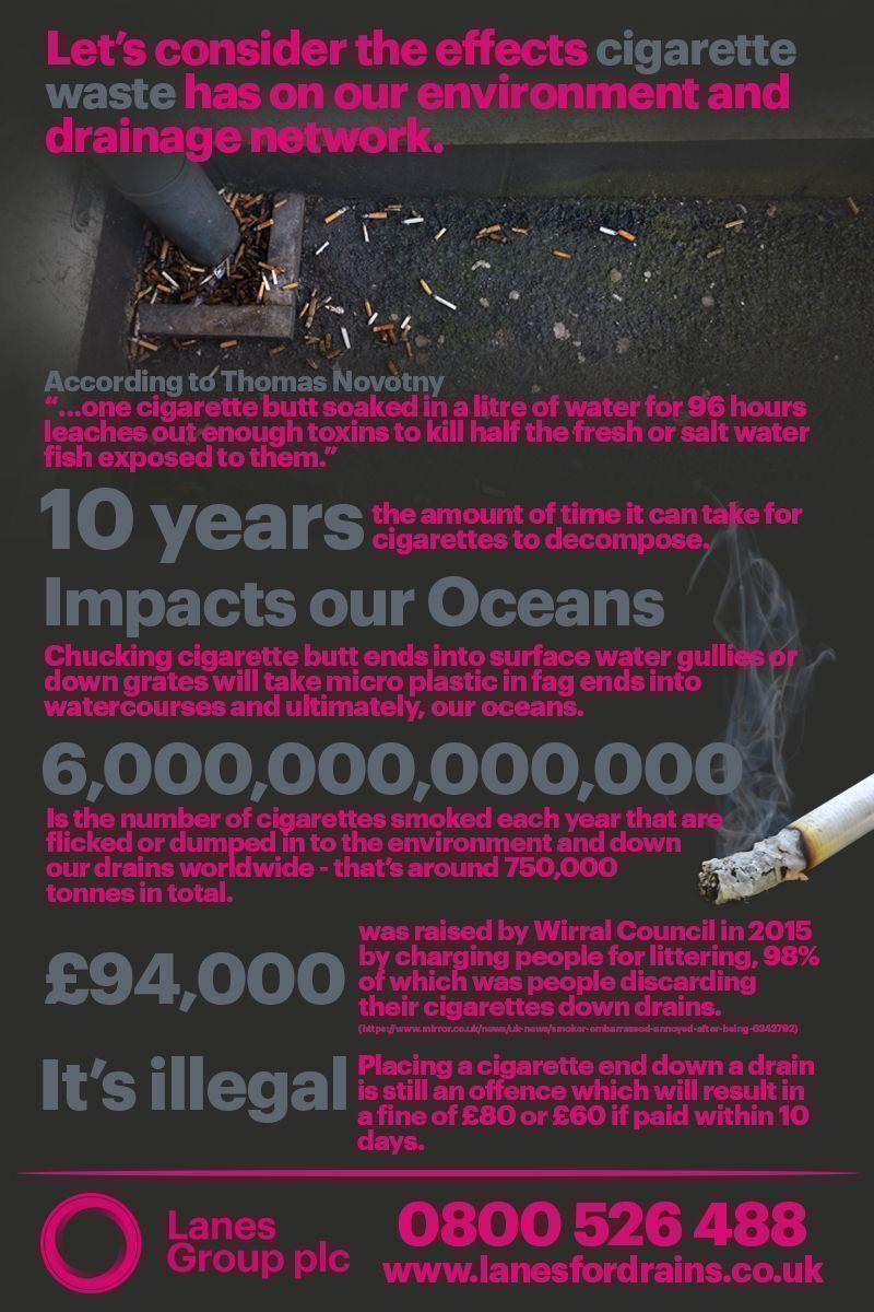 cigarette-infographic