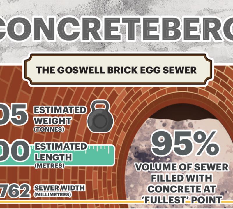 concreteberg-infographic2
