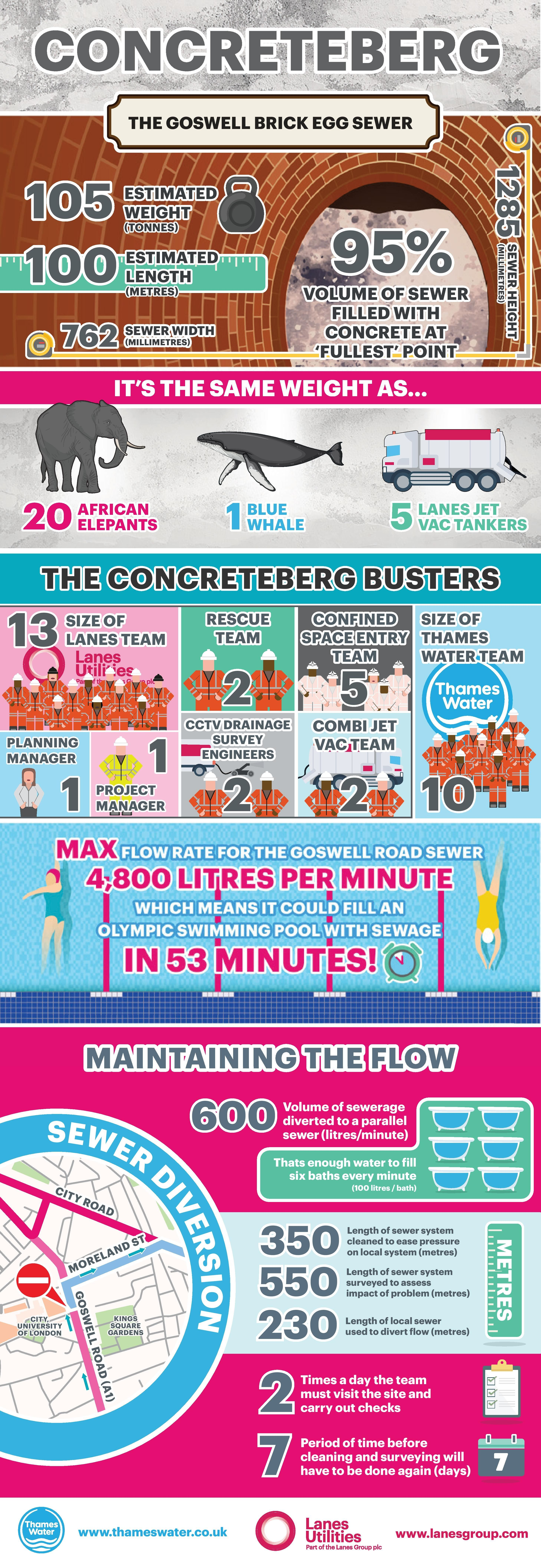 LD 29266 - Concreteberg infographic-LR-page-001